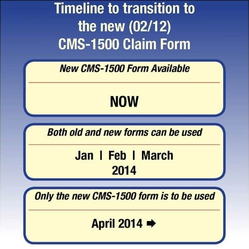 Home General CMS 1500 Claim Form Revised to Accommodate New ICD-10