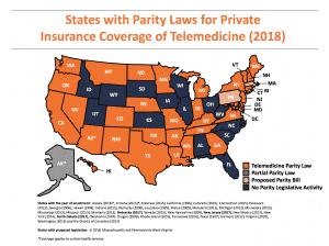 telemedicine parity states